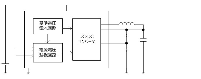 TDS101ブロック図